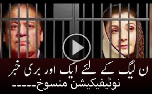 Latest Updates of Nawaz Sharif & Maryam Nawaz Case