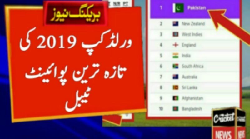 Latest Point Table World Cup 2019 Geo News Cricket Poetry